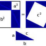 Random image: Pythagorean_proof