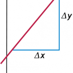 Random image: slope