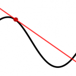 Random image: tangent_to_a_curve